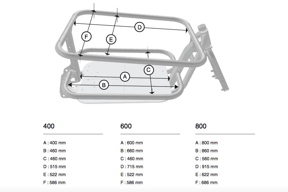 Douze Box dimensions
