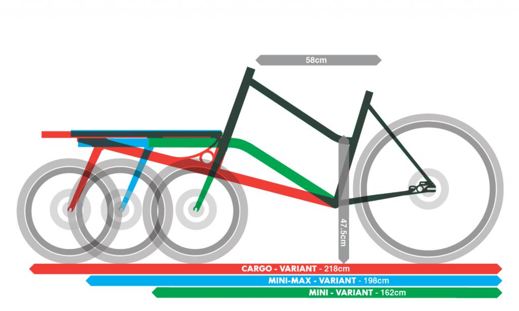 Omnium Frameset - London Green CyclesLondon Green Cycles