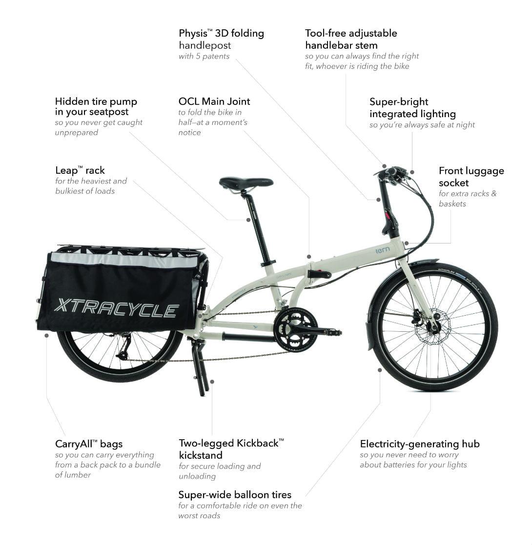 Tern Node | London Green Cycles